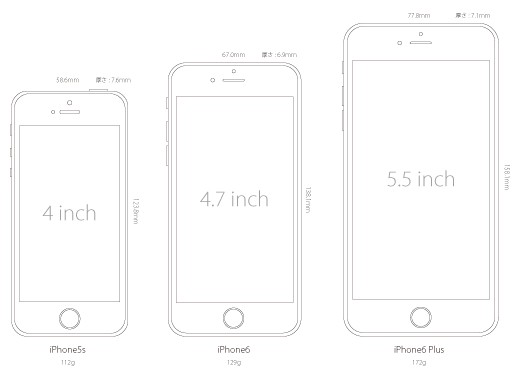 Iphone 6 Plus Size Pdf
