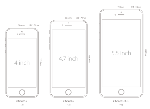 iPhone-size02